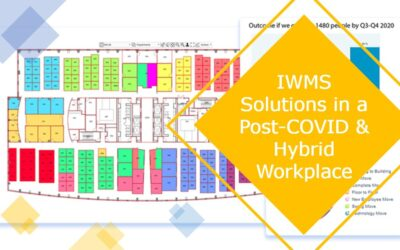 IWMS Solutions in a Post-COVID & Hybrid Workplace